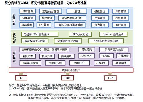 京东组织结构图